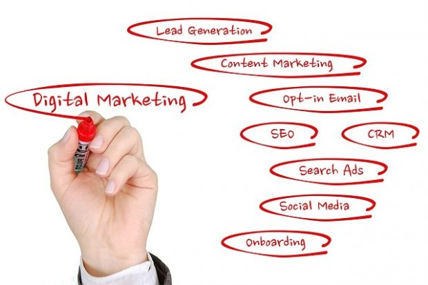 Quelle est la meilleure stratégie de marketing digital pour son business?