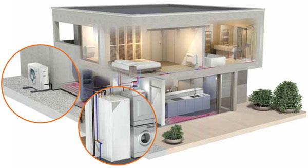 Pompe à chaleur à Cahors : pourquoi la faire installer dans son domicile ?